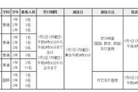 東京都立高4校で、海外帰国生徒の補欠募集