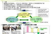 スーパーエコスクール実証事業、川崎市の新設小学校でゼロエネルギー化を目指す 画像