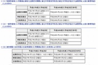 【中学受験2015】東京都立中高一貫校の入試概要を公開 画像