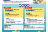 学校や地域のICT活用実践事例を募集「ICT夢コンテスト」7/10-9/30 画像
