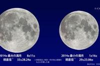 スーパームーンって何? 2014年最大の満月は8/11午前3時 画像