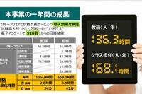 大阪市、校務支援ICT活用で年168時間効率化 画像