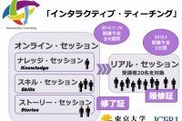 東京大学、MOOCサイト「gacco」で大学教員養成講座の受講登録受付を開始 画像