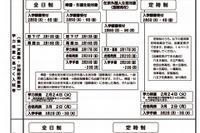 【高校受験2015】東京都立高校募集案内を公開、グループ作成問題は15校 画像