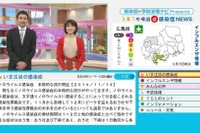 データ放送で、インフルエンザなど感染症のニュースを配信 画像
