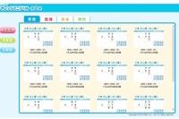 タブレット対応教材「小学校のチャレンジミニドリル」第2巻発売2/6 画像