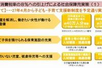 児童手当3,000円を臨時支給…2015年度予算 画像