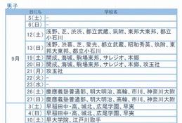 【中学受験】どこ行く?いつ行く?秋の文化祭日程まとめ2015