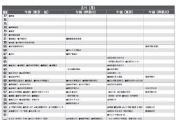 【中学受験2016】首都圏模試センター「予想偏差値」10月版