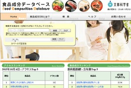 アレルギー配慮食品も掲載拡充、日本食品標準成分表改訂