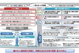 自宅でスマホを使わない日をつくろう、「SNS東京ルール」決定