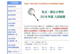 【小学校受験2016】慶應幼稚舎1,502人出願、首都圏の国私立小の出願者数公開