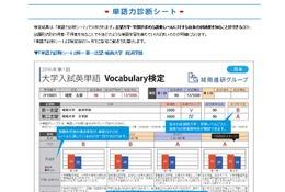 志望大・学部に必要な「単語力」を判定、英単語検定3/30