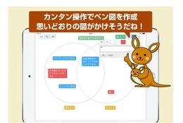 片山敏郎教諭グループ考案、デジタル思考ツール「Kangaroo」
