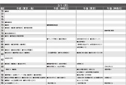 【中学受験2016】首都圏模試センター「結果偏差値」公開…開成・筑駒78、桜蔭76など