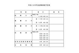 H28年司法試験・司法試験予備試験、福岡市試験地の希望変更を許可