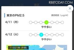 布団や外出は大丈夫?48時間先の「PM2.5」予測アプリ