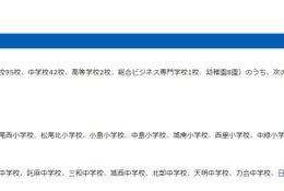 熊本市立学校23校で授業再開、残る118校は5/10再開目処