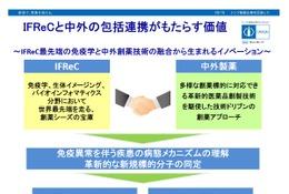 阪大と中外製薬が新薬開発で連携、拠出総額は100億円