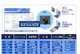 授業管理システム「RENANDI」に新ラインアップ