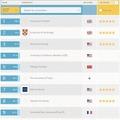 現代語分野のトップ10