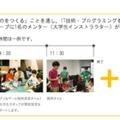 プログラム例