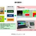 豪雨検知システムのイメージ