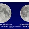 2015年最大の満月(9月28日)と最小の満月(3月6日) (c)  国立天文台