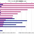 「グローバル人材に必要なスキル」と「日本人の強み」
