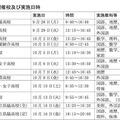 公開授業の開催校および日程