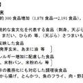 日本食品標準成分表改訂のポイント