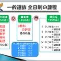 大阪府公立高校進学フェアでの資料(一部)