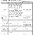 平成28年度一般入学者選抜実施校(一部)