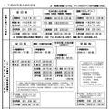 平成28年度 東京都立高入試の日程