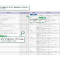 成績表のイメージ