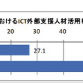 学校におけるICT外部支援人材活用状況