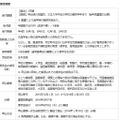 制度概要(申込み資格や応募日程)