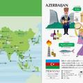 アジア/アゼルバイジャンの紹介(イメージ)