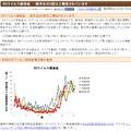 RSウイルス感染症報告数が前月比5倍、乳幼児は注意を…名古屋市
