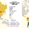 TPP加盟国と日本の英語力比較