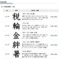 日本漢字能力検定協会「『今年の漢字』一覧」