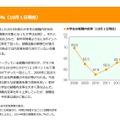 大学生の就職内定率(10月1日現在)