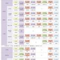平成28年度京都大学特色入試の日程