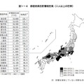 都道府県別貯蓄現在高(2人以上の世帯)