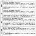エリア別の年末年始の天気(北海道、東北、北陸、関東・甲信)