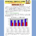 参考資料・東京消防庁「急性アルコール中毒」