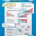 図表罫キャンパスノート