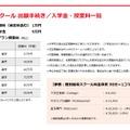 代ゼミNスクール 出願手続き/入学金・授業料一覧