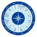 さまざまな社会課題をまとめた「サス学」羅針盤