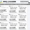 算数星人のWEB問題集 一覧 (参考:算数星人のWEB問題集)